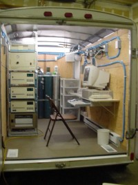 Monitoring Trailer Inside